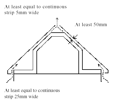 Ventilation Of Rooms And Roofs Bathnes